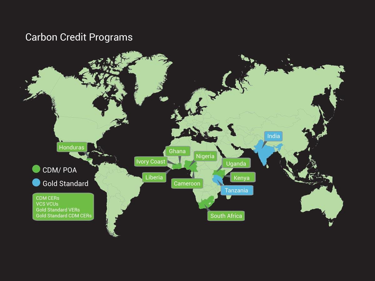 Carbon-Credit-Programs